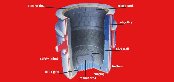 Steel Casting Ladle
